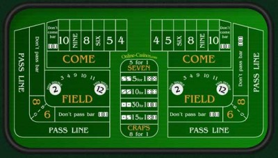 how to play craps in the casino